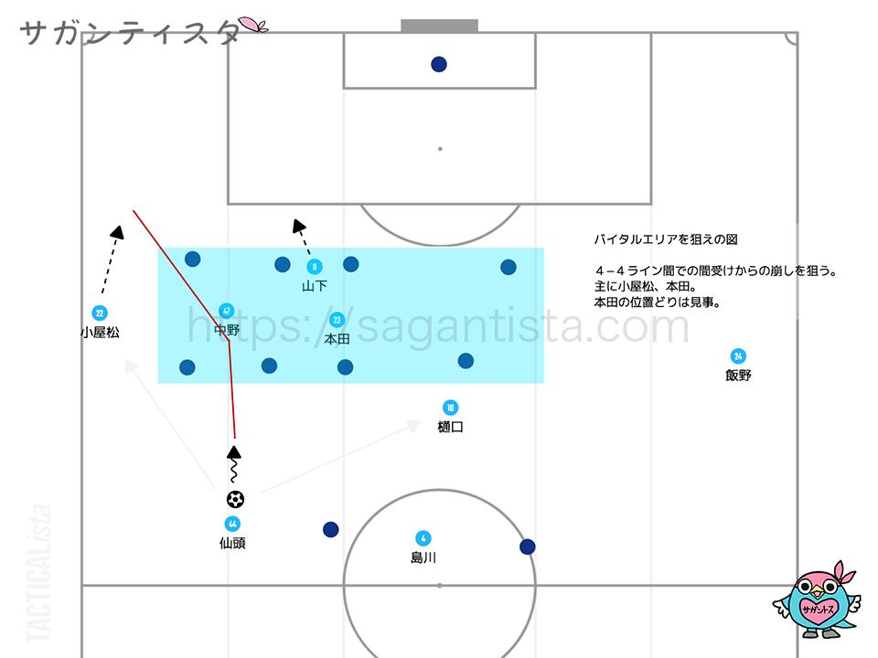 サガン鳥栖 vs アビスパ福岡 J1リーグ 第6節 3/17 in 駅前不動産スタジアム