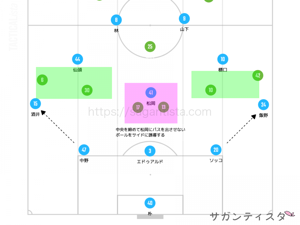 編集長が分析!サガン鳥栖vs湘南ベルマーレ戦レビュー!フォーメーションはなんと3-5-2!