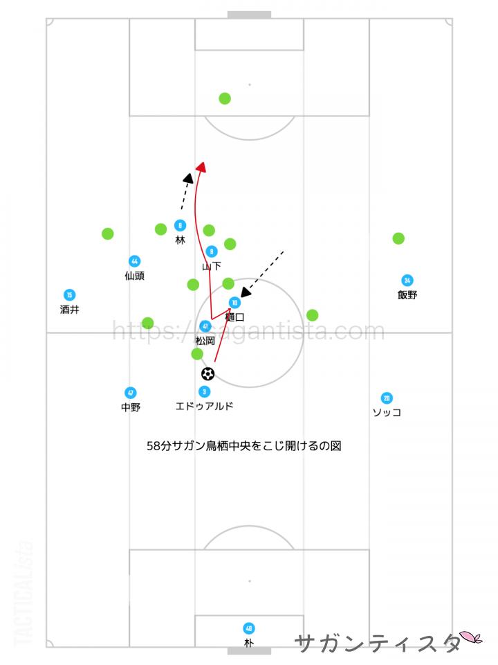 編集長が分析!サガン鳥栖vs湘南ベルマーレ戦レビュー|J1リーグ第1節2021年2月27日